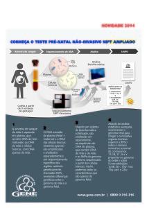 GENE_NIPT Panorama gráfico AMPLIADO